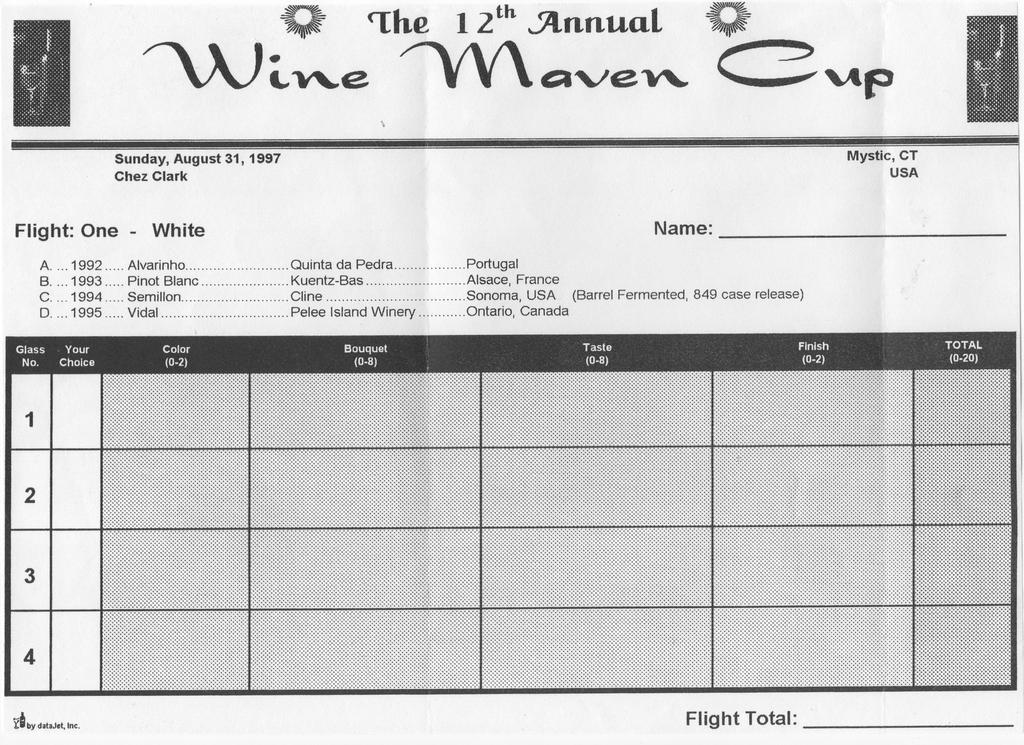 Wine Maven Cup 4